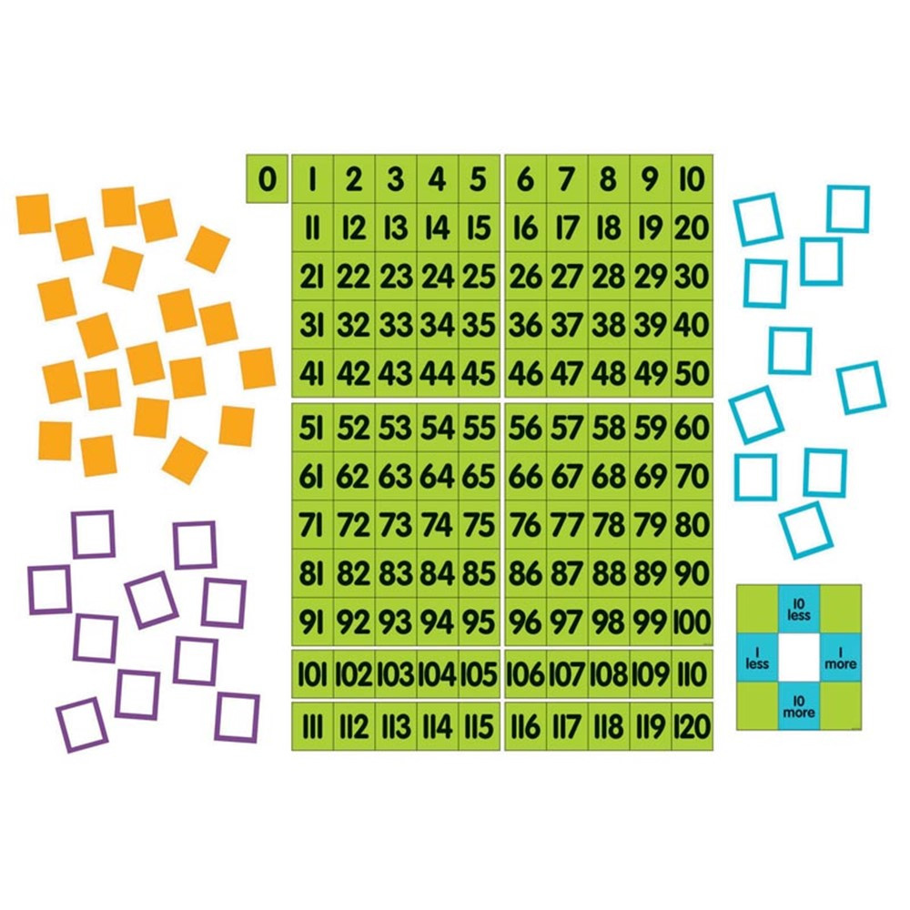 DO-732165 - Magnet Math Magnetic Demonstration 0 To 120 Chart in Math