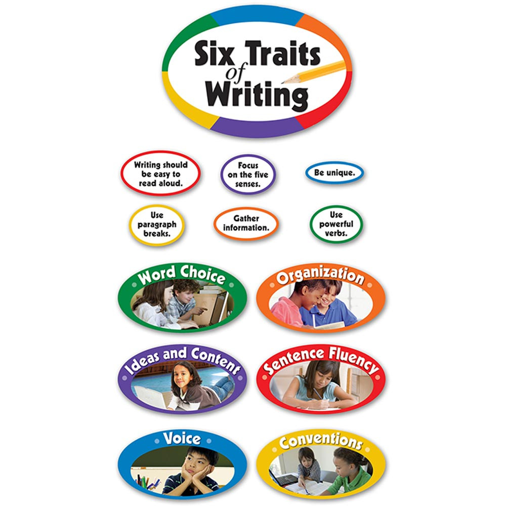 EP-2221R - Six Traits Of Writng Bulletin Board Set in Language Arts