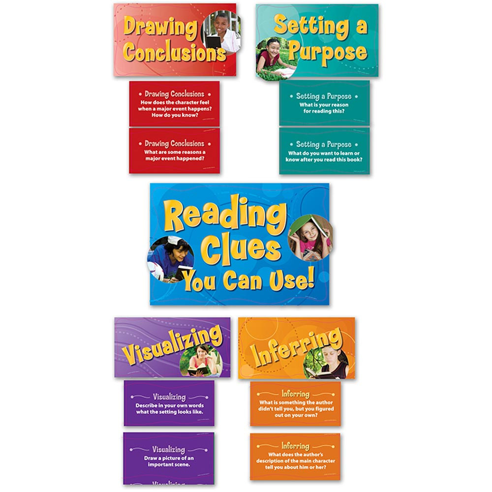 EP-2269 - Reading Strategies Bulletin Board Set in Language Arts