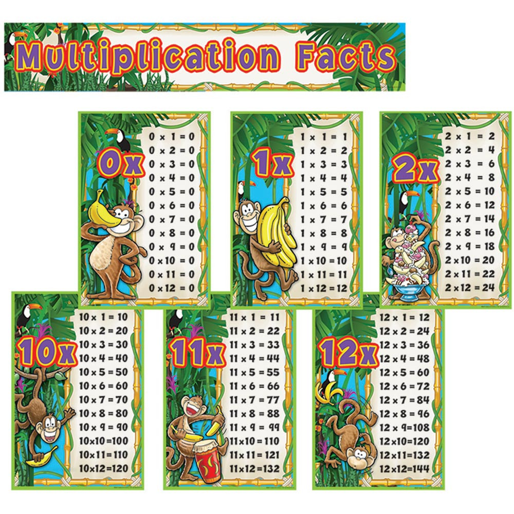 Classroom Decorations Bulletin Board Set ~ Multiplication monkeys bulletin board set ep
