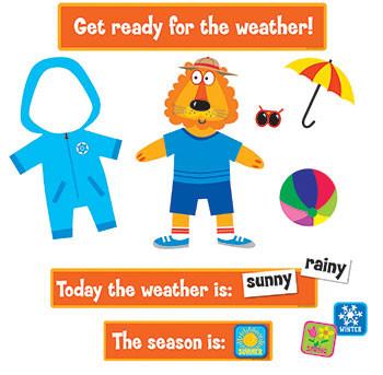 EP-2279 - Weather Fun Bulletin Board Set in Science