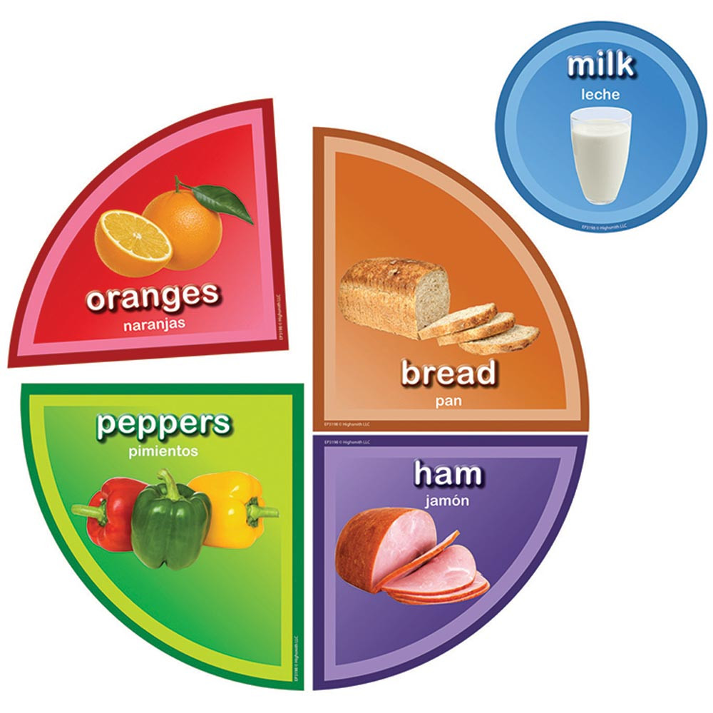 EP-3198 - Myplate Instructional Accents in Accents