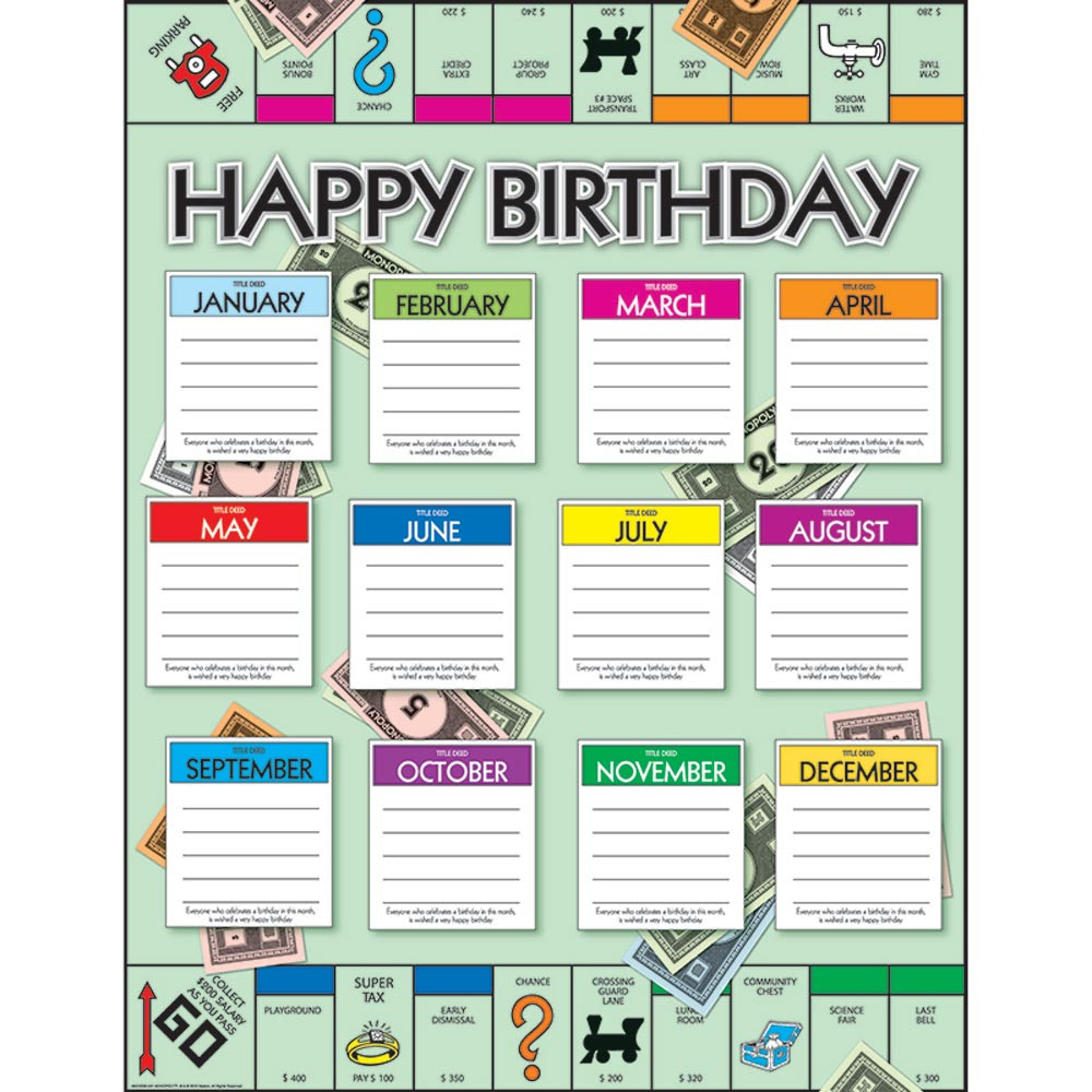 Birthday Graph Poster: Monopoly Birthday 17X22 Poster - EU-837029