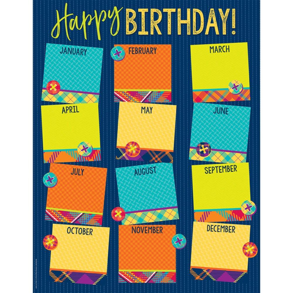 Plaid Attitude Birthday Chart 17X22