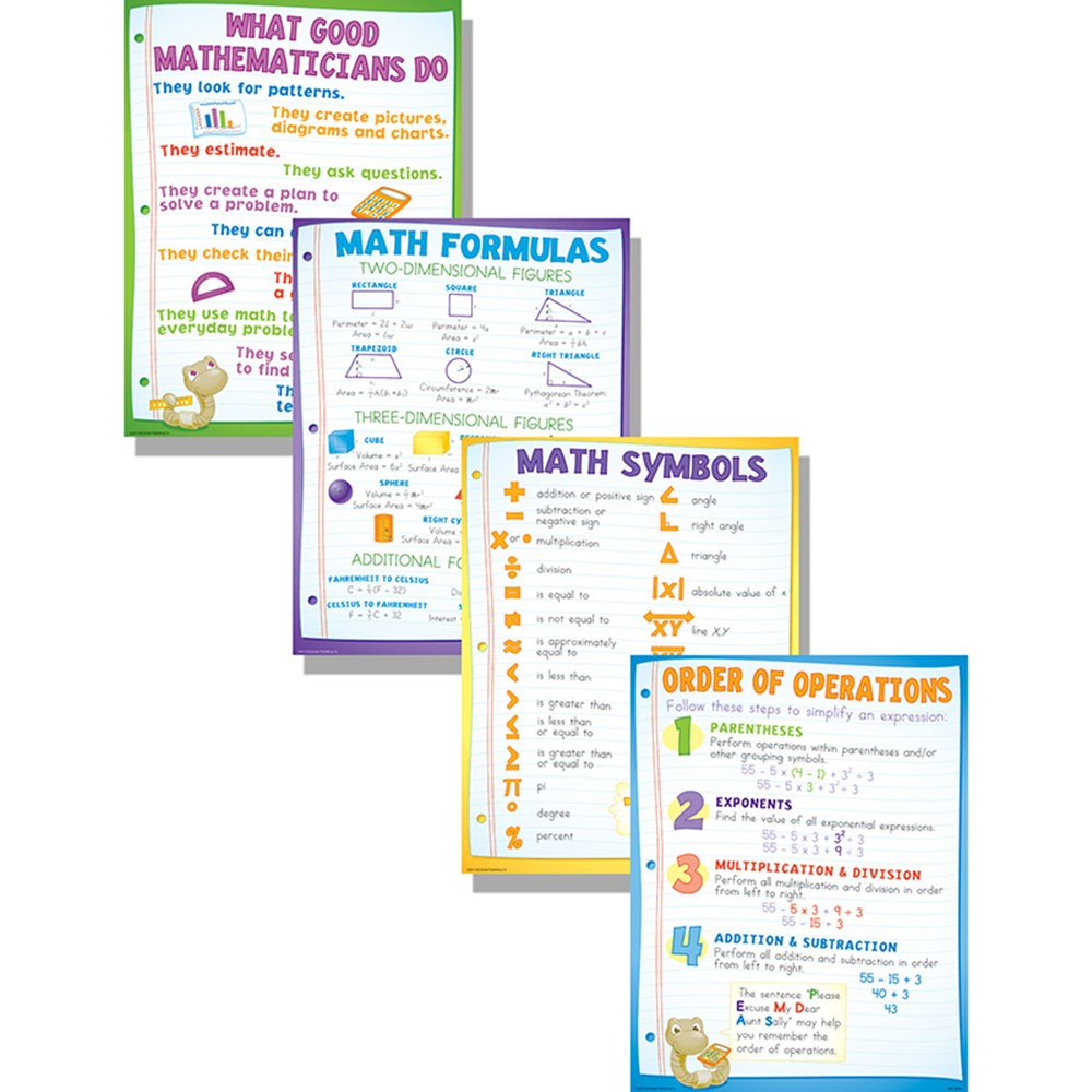MC-P130 - Math Basics Poster Set in Math