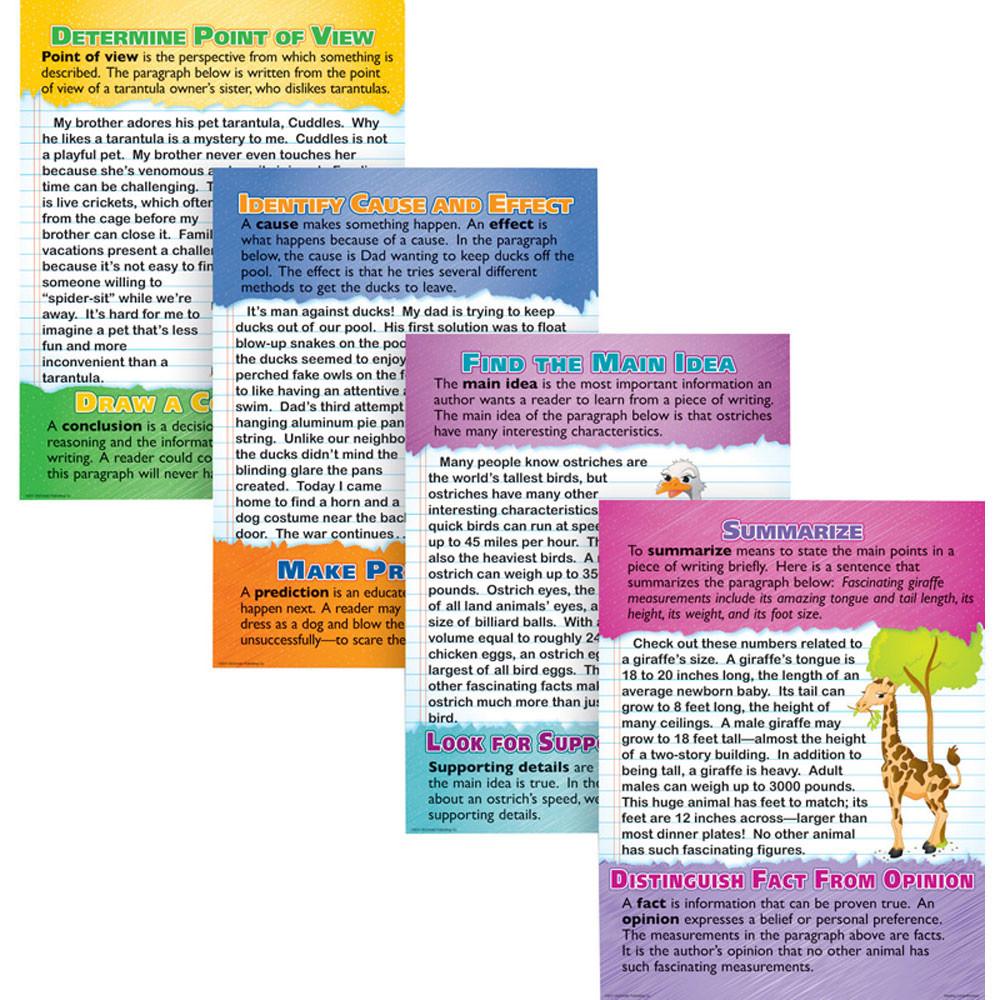 MC-P192 - Reading Comprehension Poster Set in Language Arts