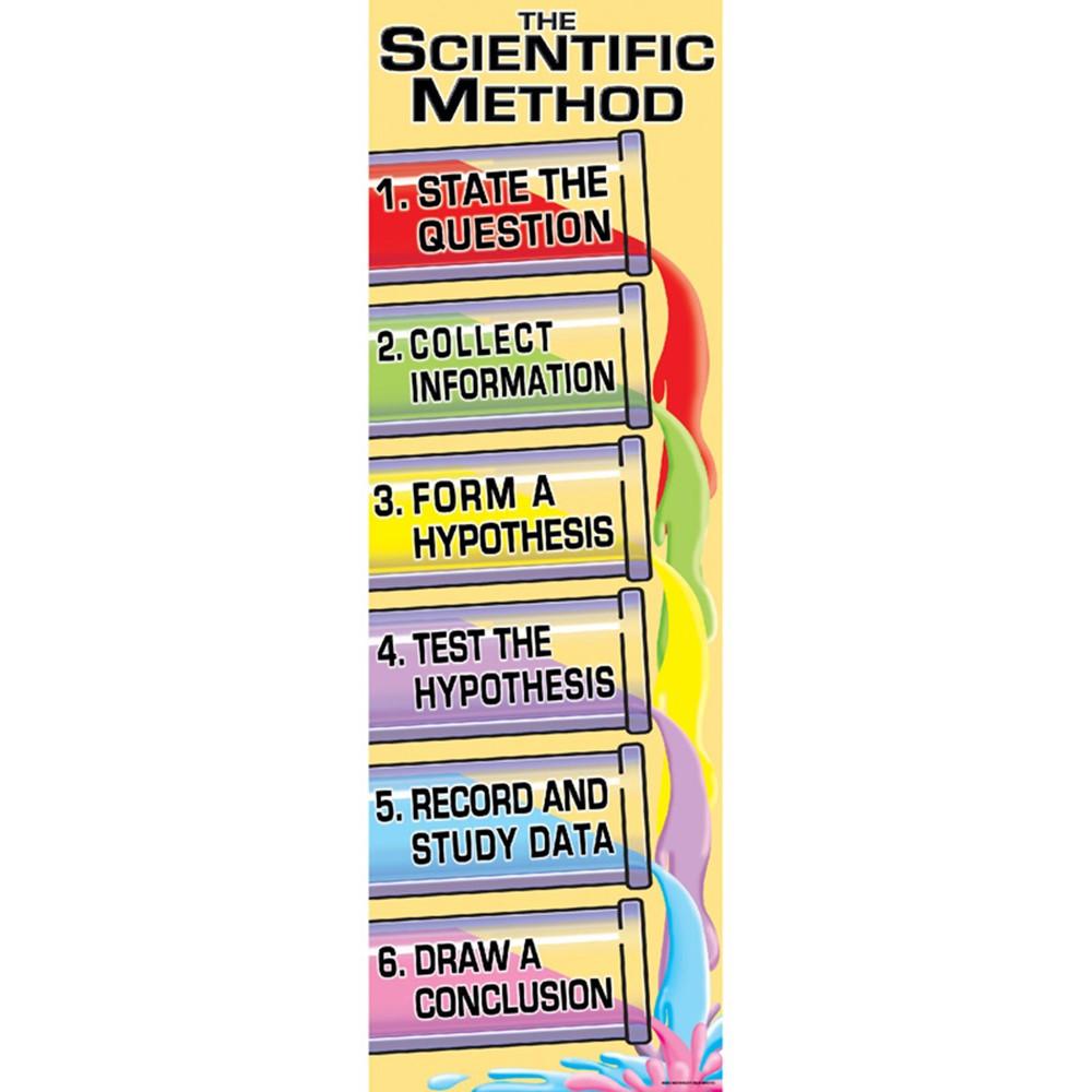 MC-V1619 - Colossal Poster Scientific Method in Science