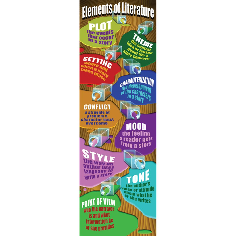 MC-V1658 - Elements Of Literature Colossal Poster in Language Arts