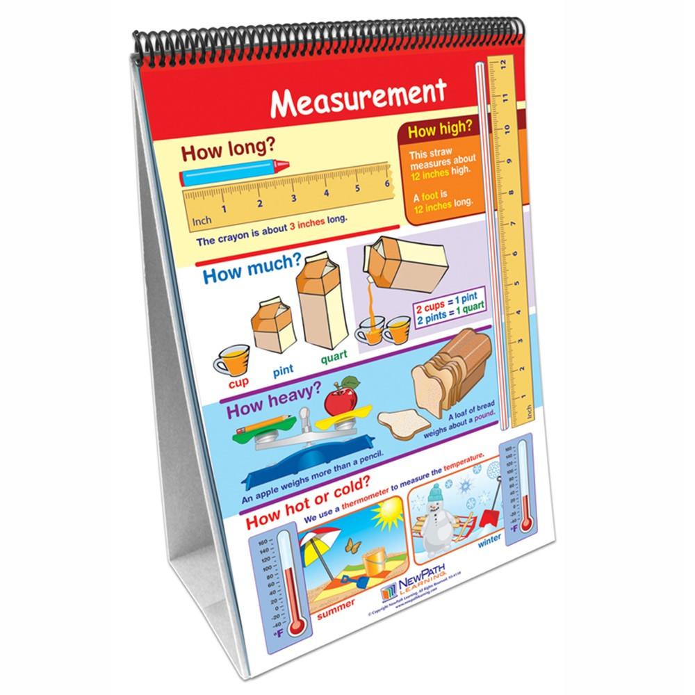 Math Skills Curriculum Mastery Flip Chart Set, Grade 1 - NP-331001 | New Path Learning | Math
