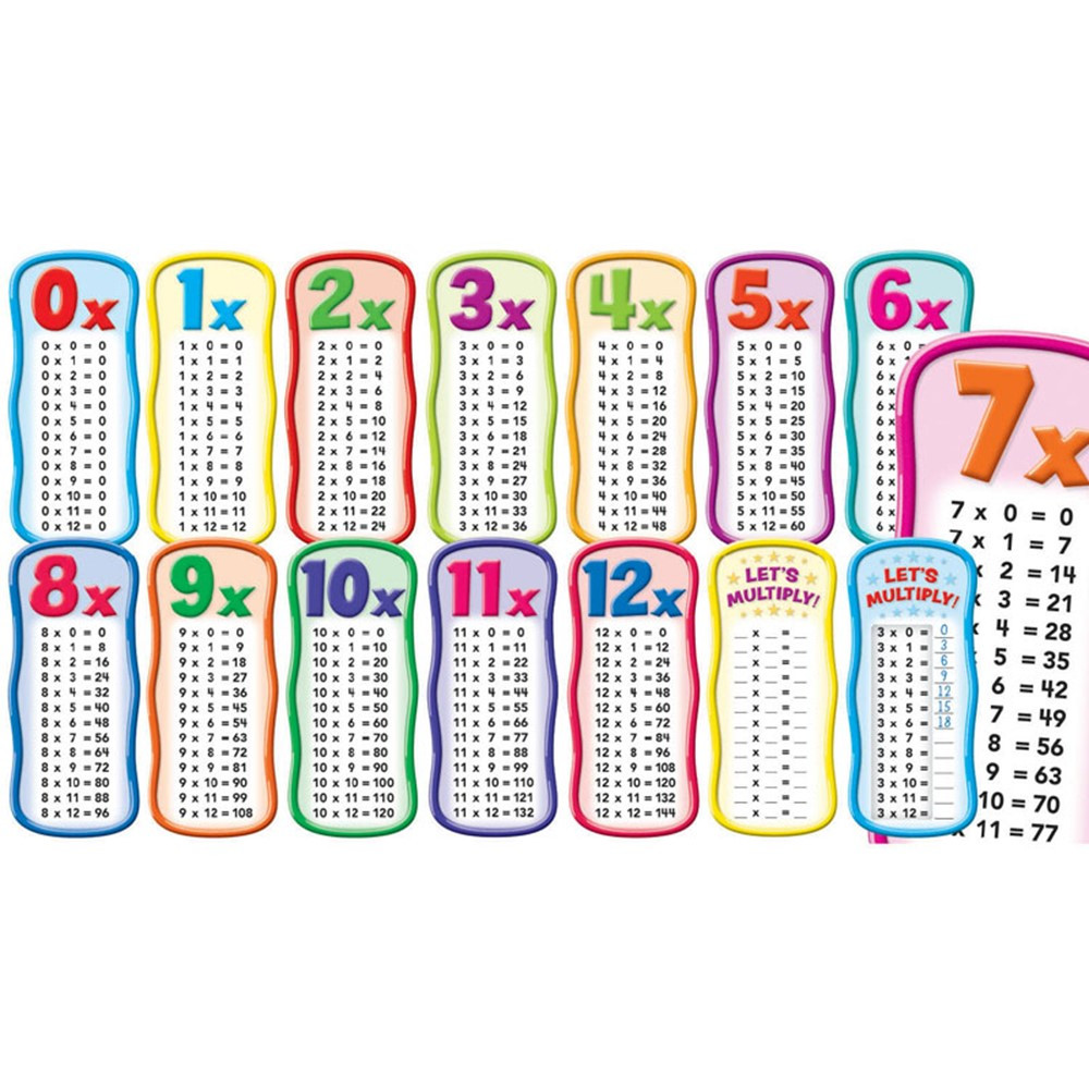 Multiplication tables bbs sc 565364 scholastic teaching resources bulletin board sets math - Teaching multiplication tables ...