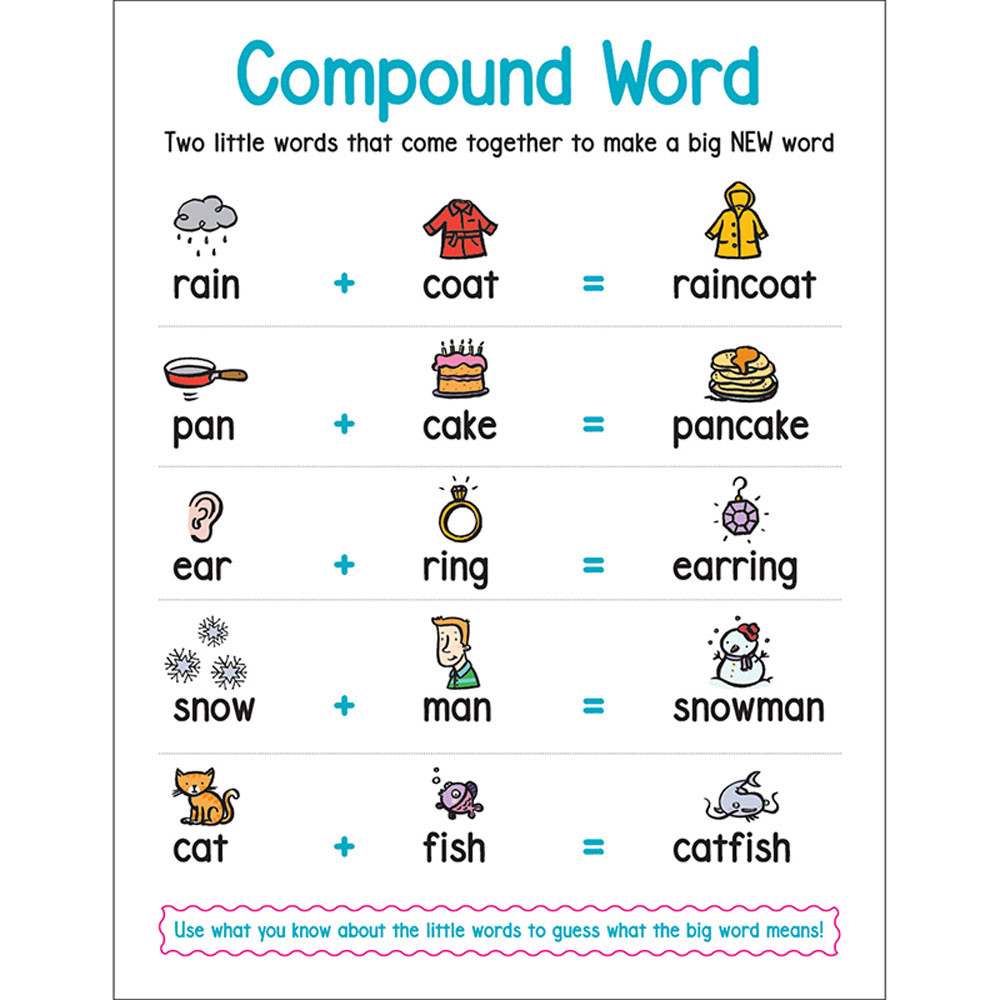 SC-823380 - Anchor Chart Compound Word in Language Arts