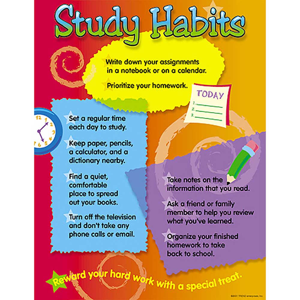 local studies in thesis about study habits Free essays study habits define learning and study habits 2) explain the concept of study it is composed of related literature and studies, both local.