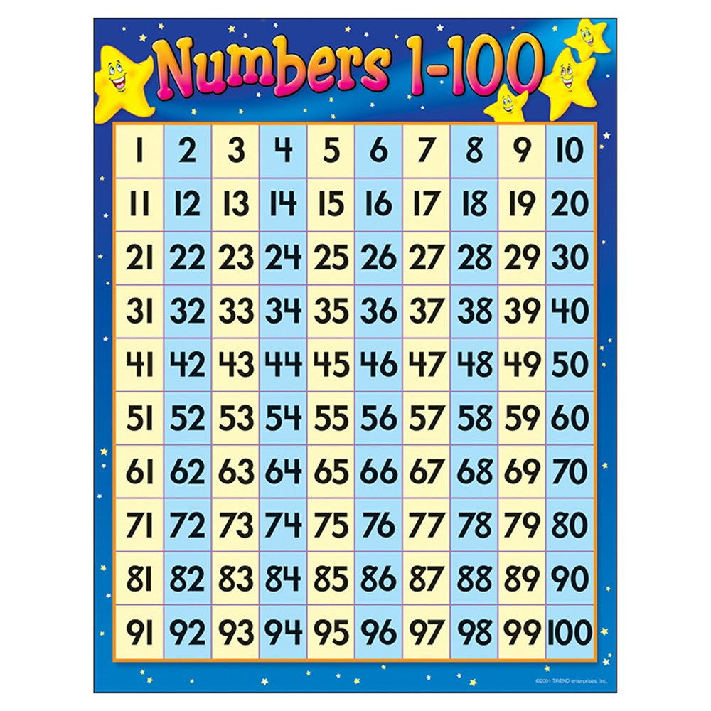 This is a picture of Bright Printable Number Chart 1-100
