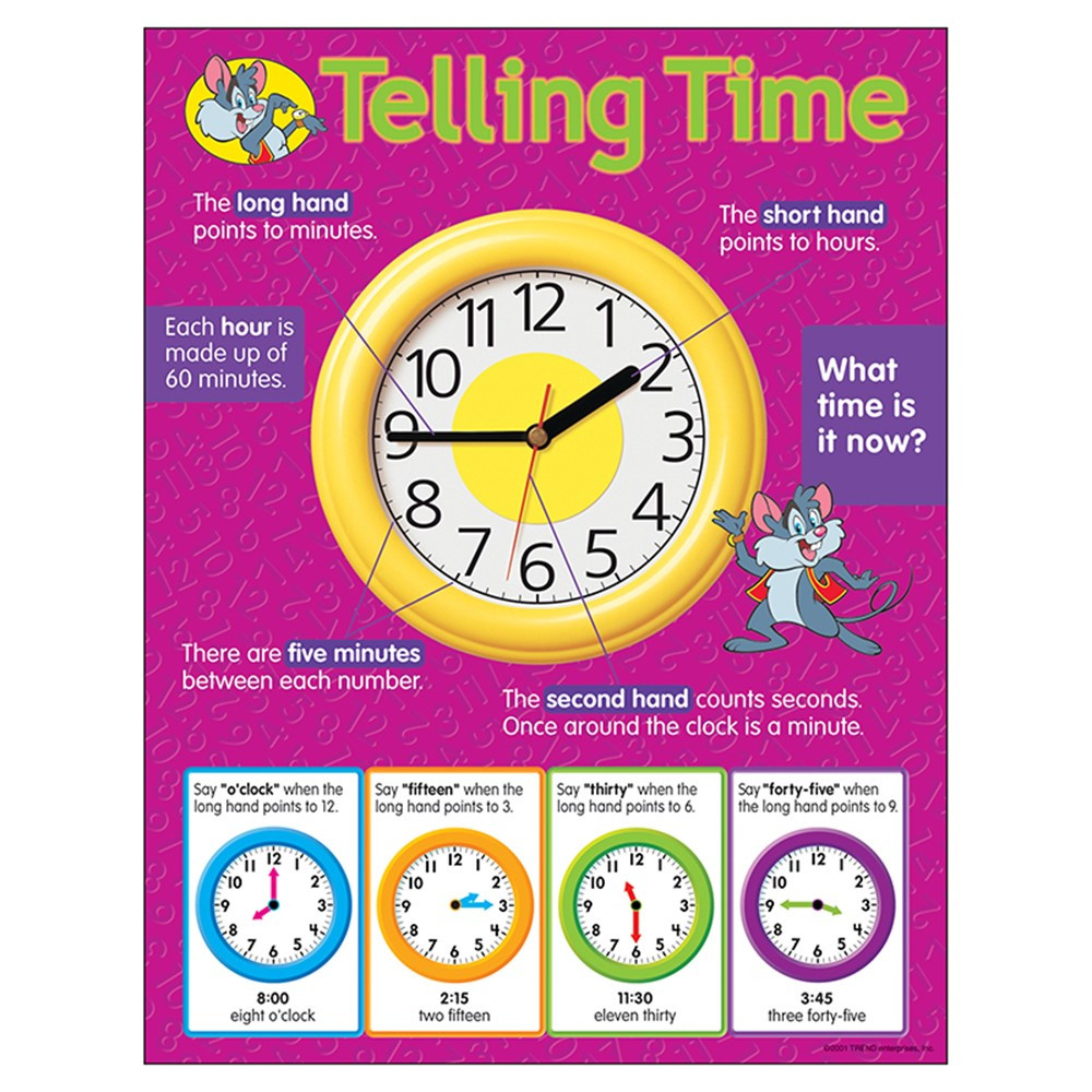 T-38014 - Chart Telling Time in Math