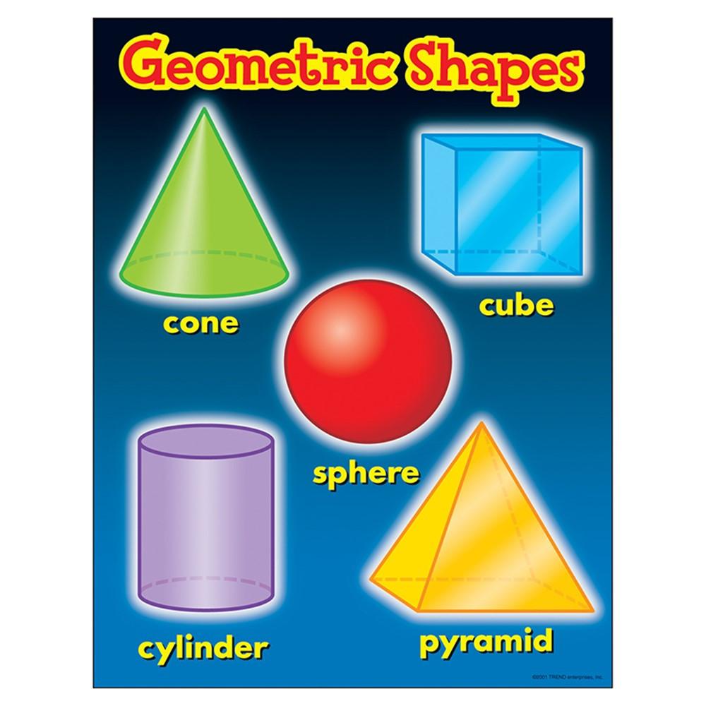 T-38018 - Chart Geometric Shapes Gr 1-4 17 X 22 in Math