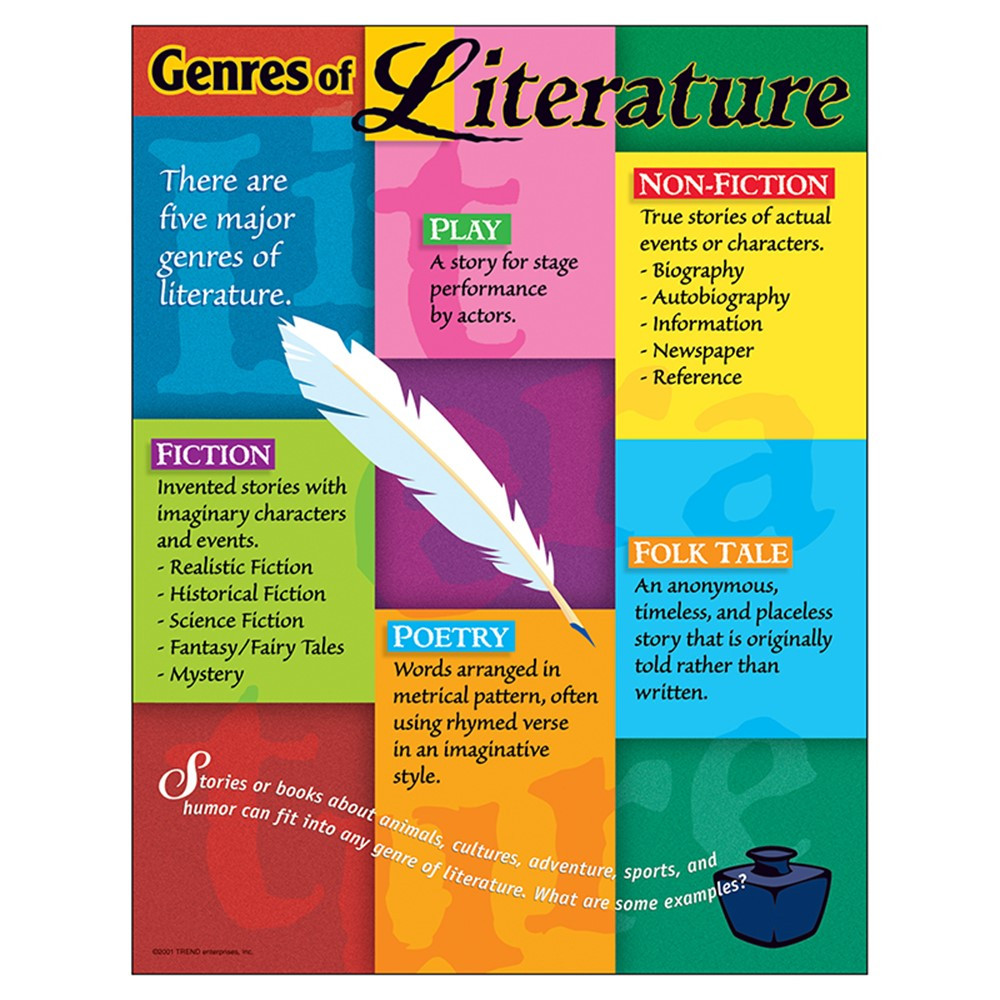 T-38044 - Chart Genres Of Literature Gr 5-8 17 X 22 in Language Arts