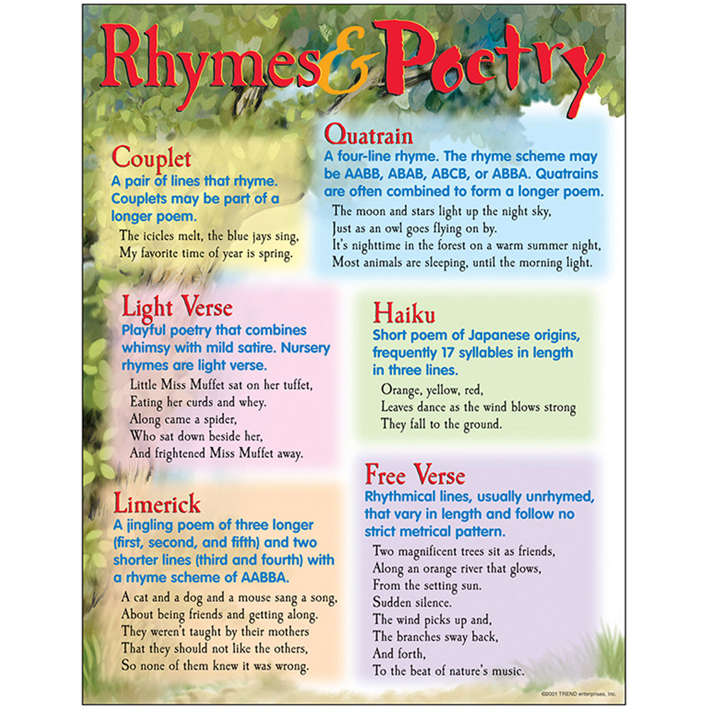T-38045 - Chart Rhymes & Poetry in Language Arts