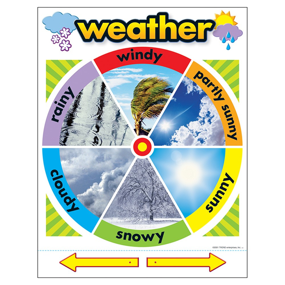 Math Charts For Classroom Decoration ~ Weather learning chart t trend enterprises inc