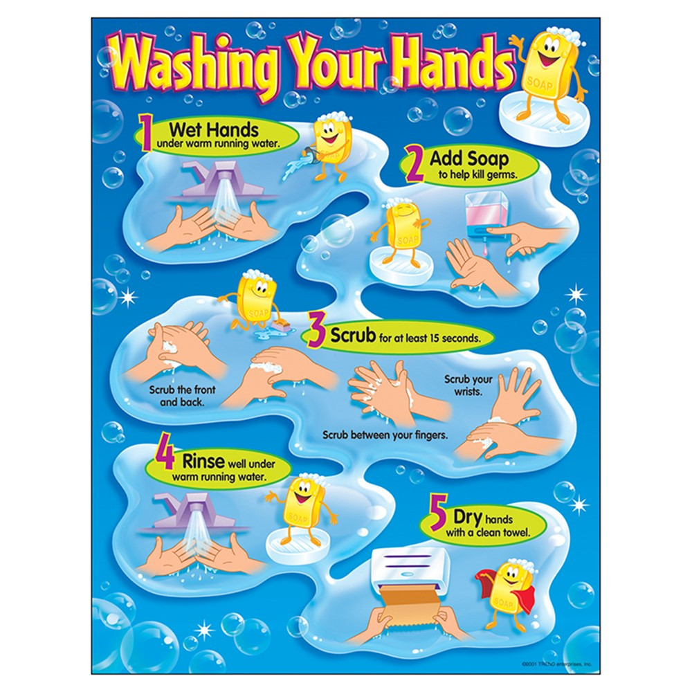 T-38085 - Chart Washing Your Hands Gr Pk-5 17 X 22 in Science