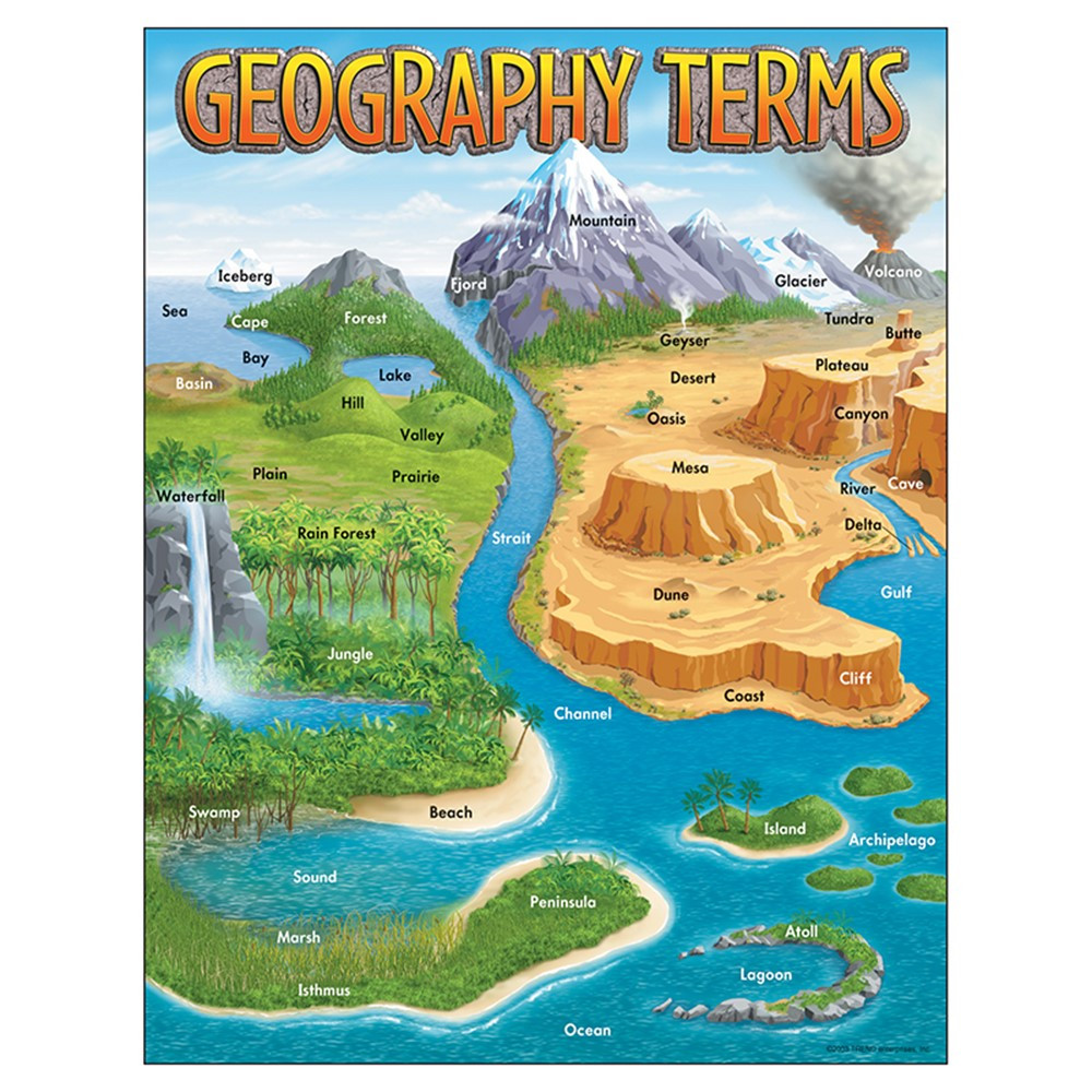 T-38118 - Chart Geography Terms 17 X 22 in Social Studies