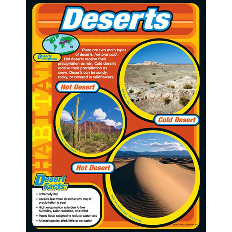 T-38145 - Chart Deserts in Science