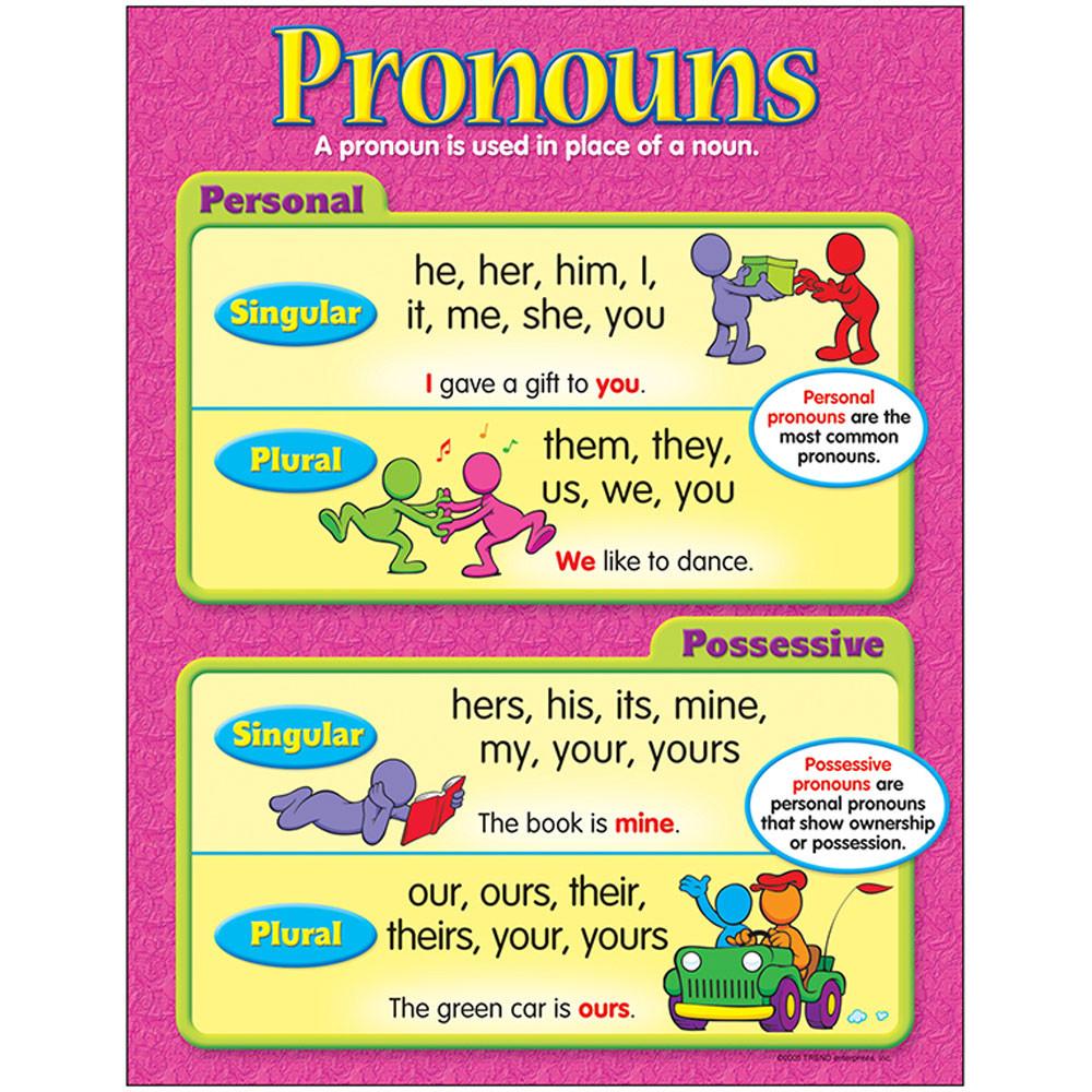 T-38159 - Chart Pronouns Gr 3-6 in Language Arts