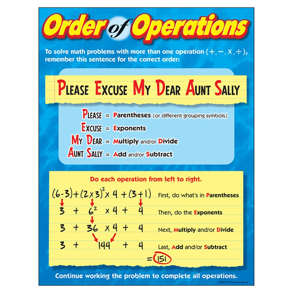 T-38177 - Chart Order Of Operations Gr 4-8 in Math