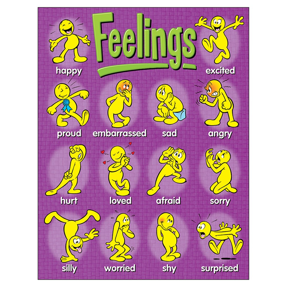 T-38213 - Learning Charts Feelings in Social Studies