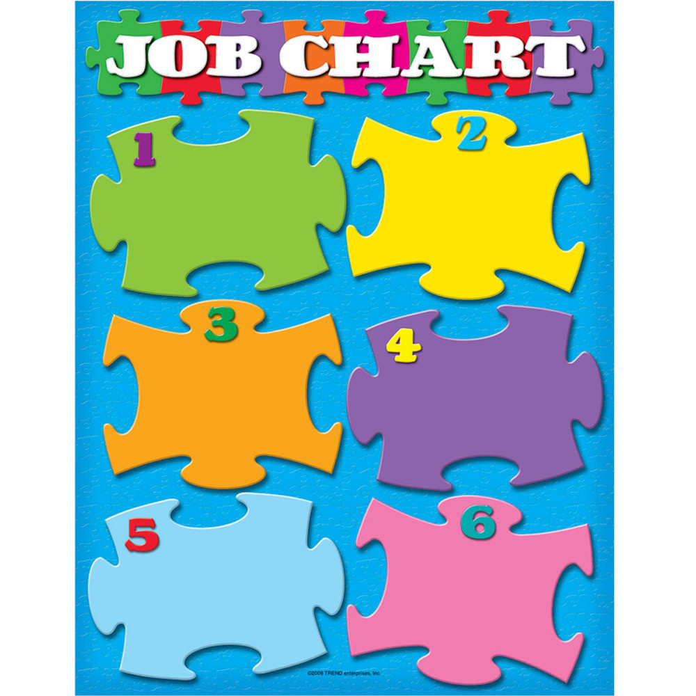 T-38269 - Learning Chart Job Chart in Miscellaneous
