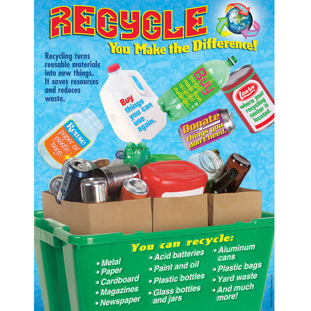 T-38318 - Recycling Learning Chart in Science