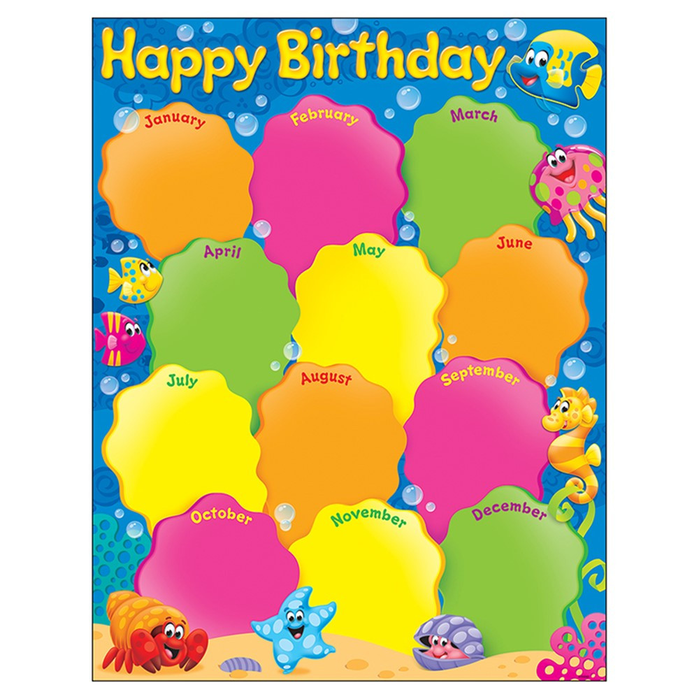 Birthday Sea Buddies Learning Chart