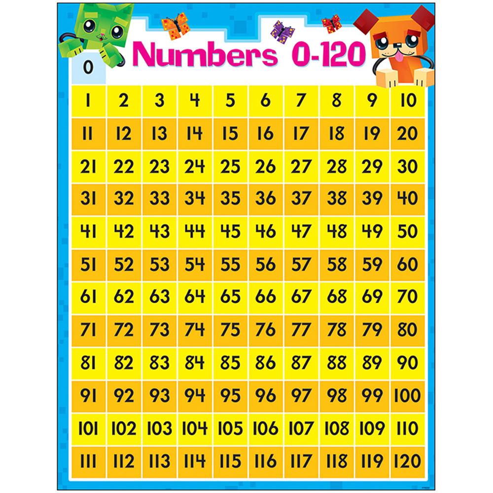 T-38378 - Numbers 0-120 Blockstars Learning Chart in Math