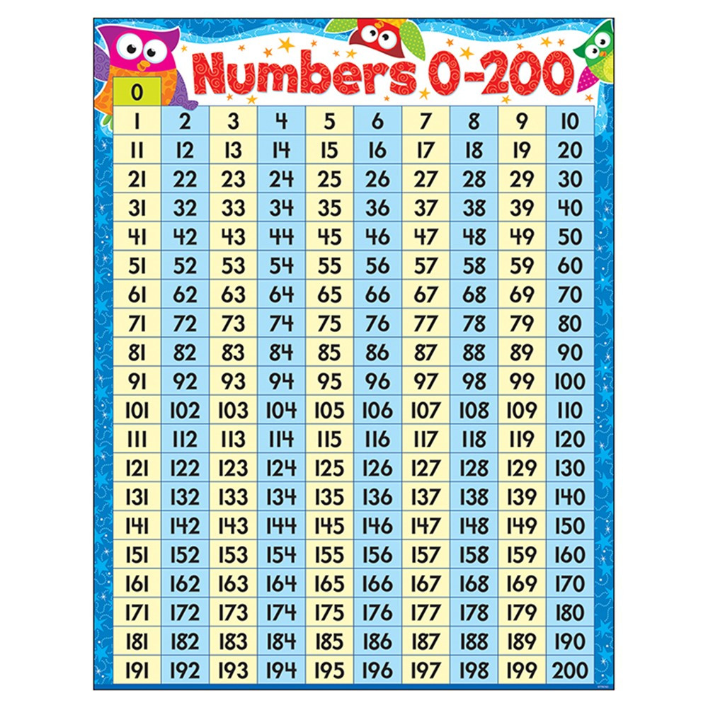 Numbers 0 200 Owl Stars Learning Chart T 38446 Trend