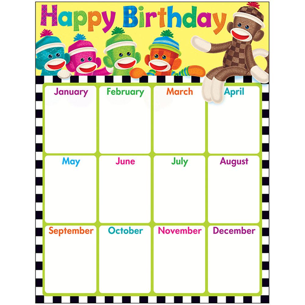 Birthday Graph Poster: Sock Monkey Happy Birthday Learning Chart