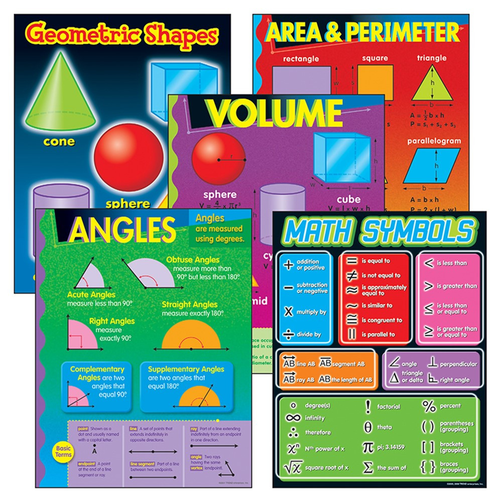 T-38912 - Geometry Learning Charts Combo Pack in Math