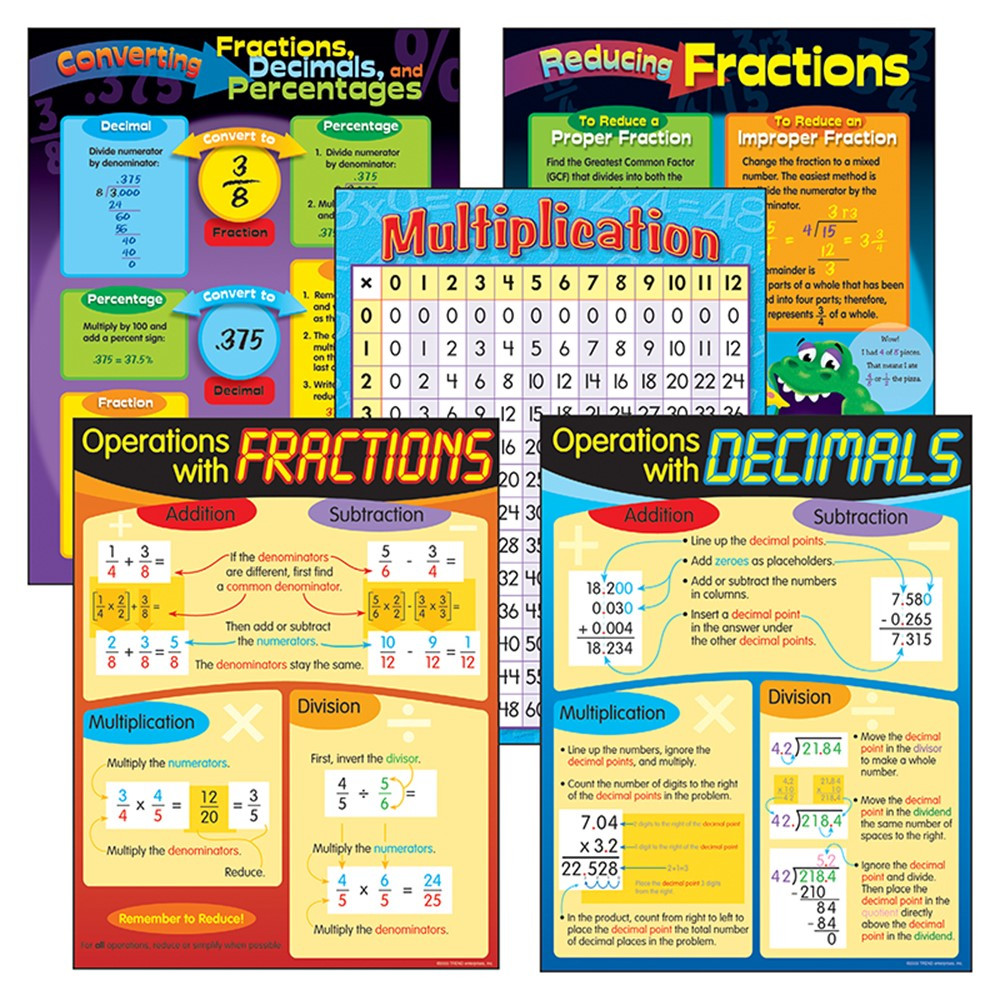T-38919 - Chart Pack Fractions & Decimals in Math