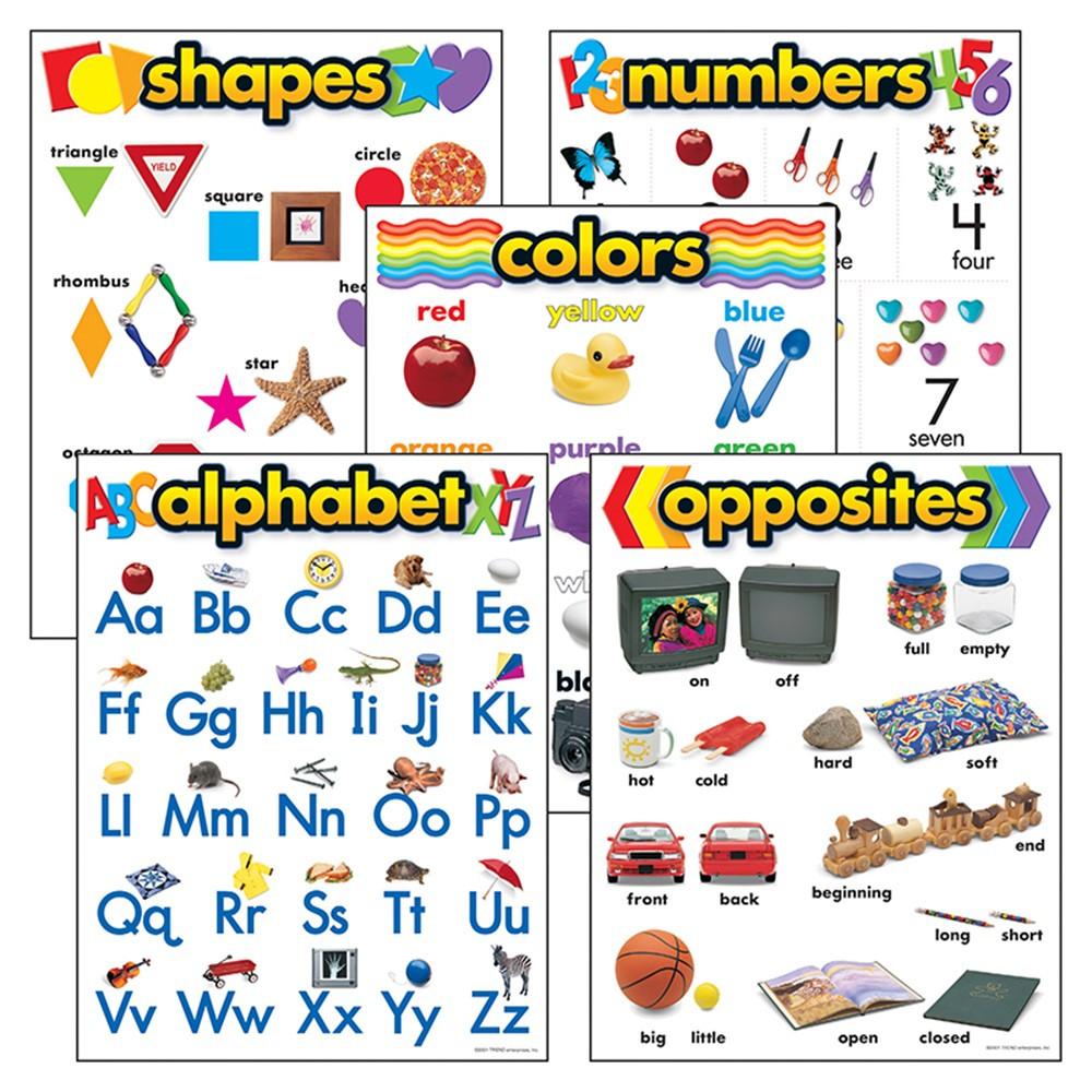 T-38920 - Kindergarten Basic Skills Learning Chart Combo Pack in Miscellaneous