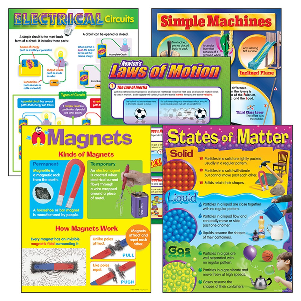 T-38928 - Physical Science Learning Chart Combo Pack in Science