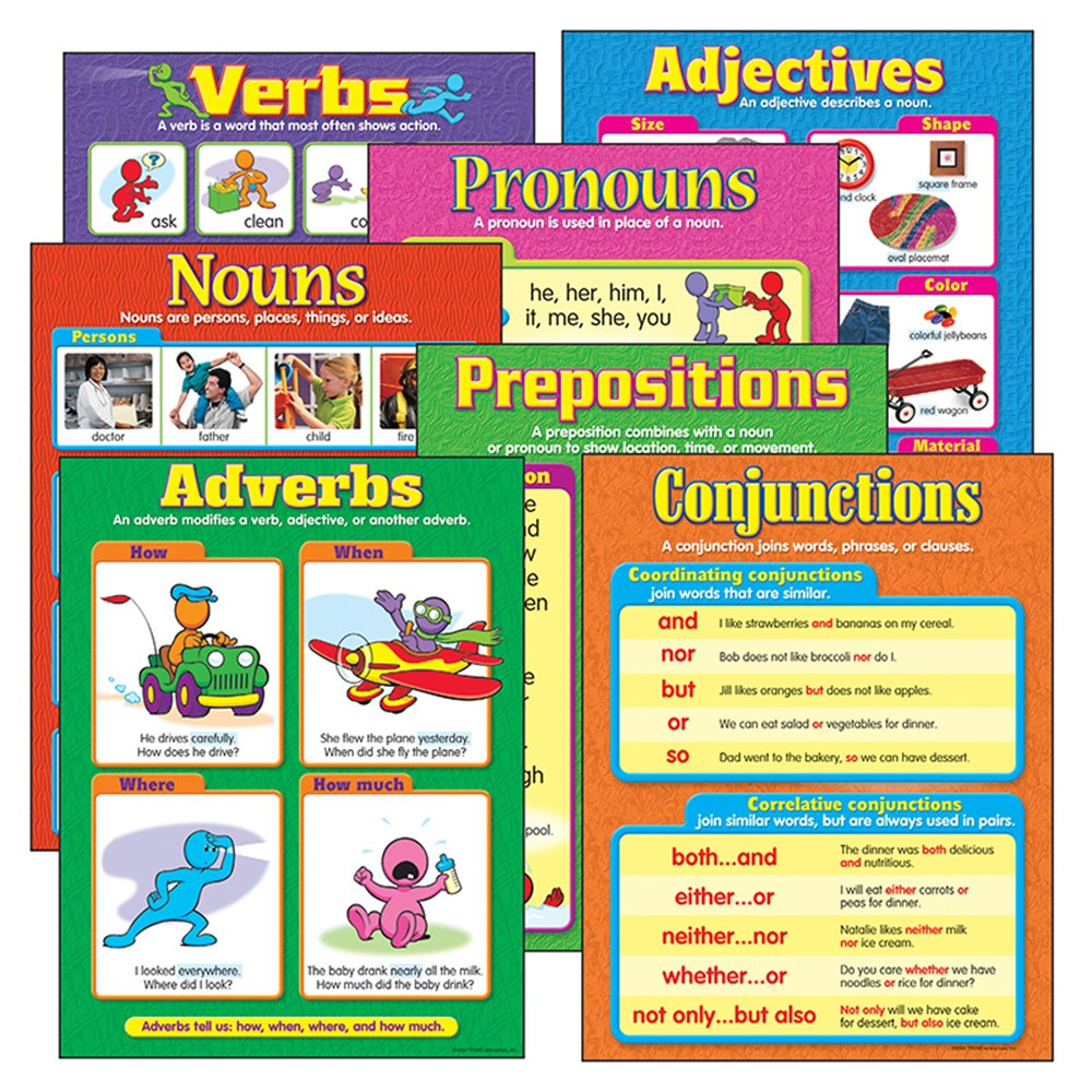 T-38932 - Chart Seven Parts Of Speech Gr 2-5 Includes T38159 T38160 T38161 in Language Arts