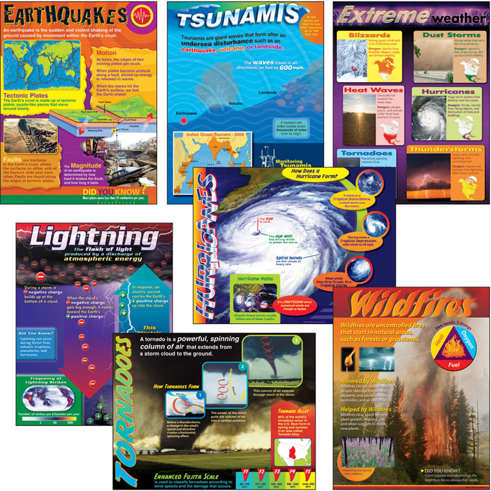 T-38963 - Weather Extremes Combo Sets Learning Charts in Science