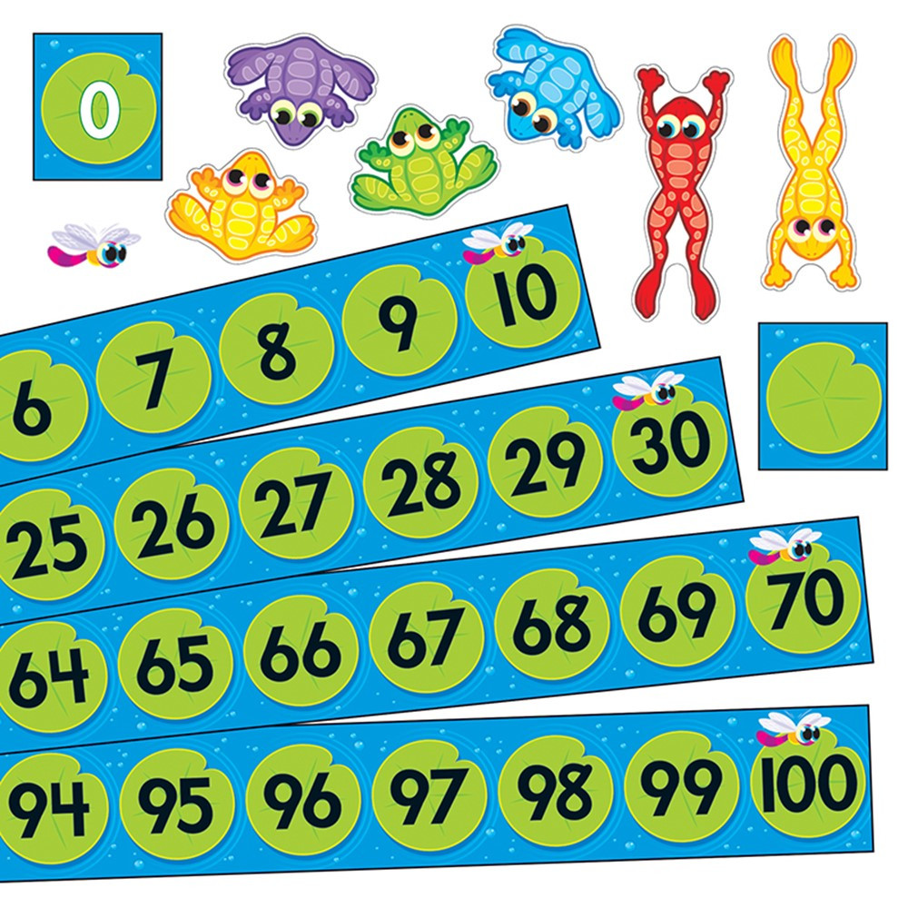 T-8211 - Frog Pond Number Line Bulletin Board Set in Classroom Theme