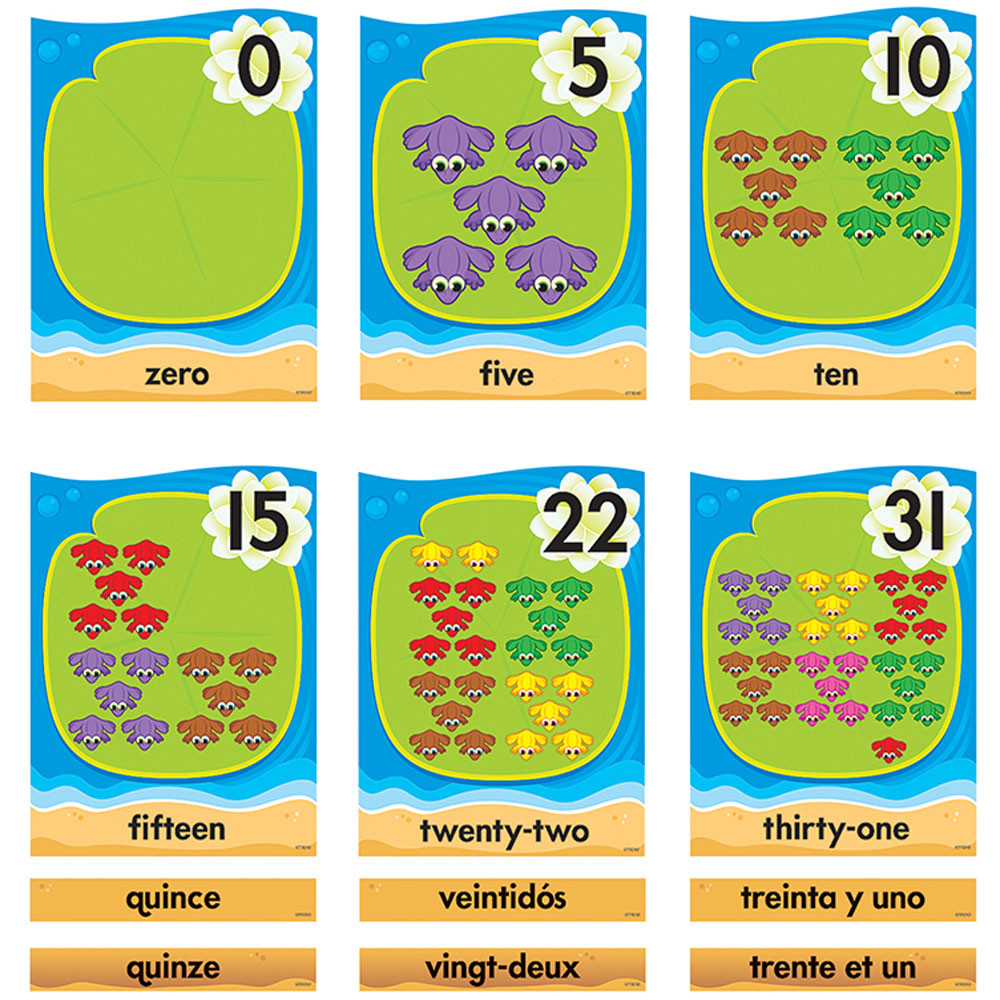T-8228 - Bulletin Board Set Lily Pad Counting Line 0-31 Trilingual in Bulletin Board Sets