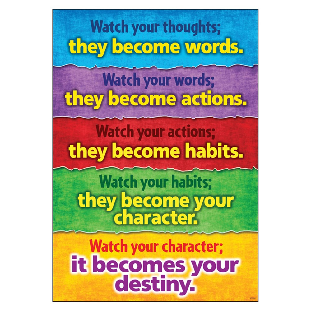 T-A67396 - Watch Your Thoughts Poster in Motivational