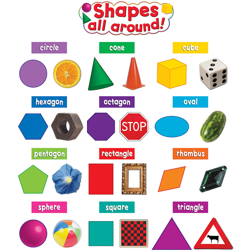 TCR4784 - Shapes All Around Mini Bulletin Board Set in Classroom Theme