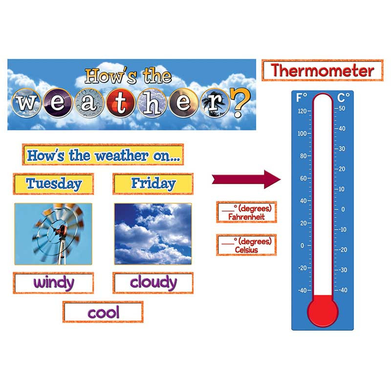 TCR4869 - Hows The Weather Mini Bulletin Board Set in Science