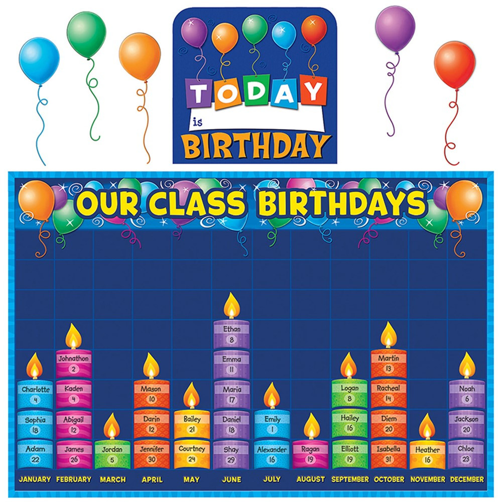 TCR5335 - Birthday Graph in Classroom Theme