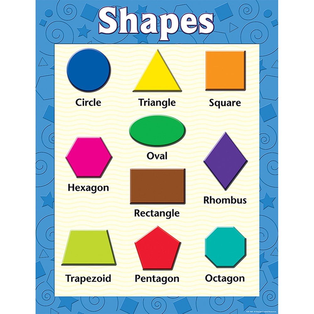 TCR7607 - Shapes Early Learning Chart in Miscellaneous