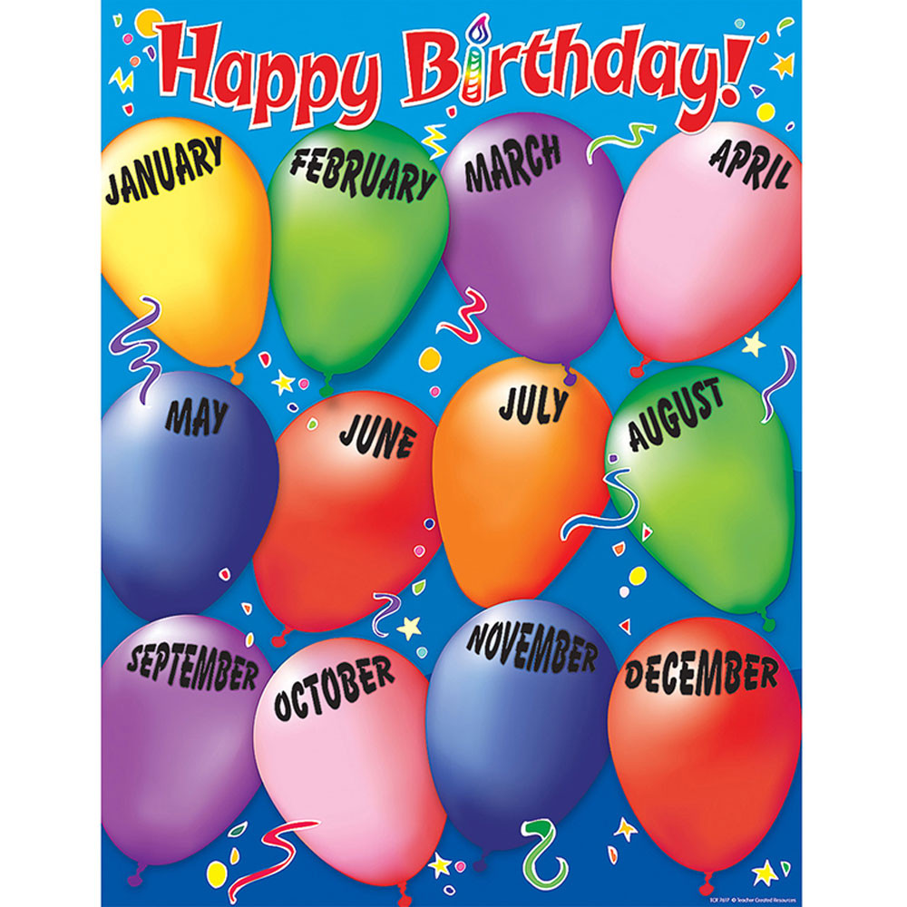 TCR7617 - Happy Birthday 2 Chart in Miscellaneous