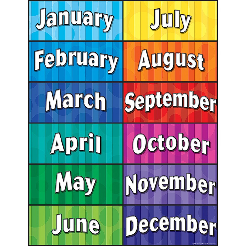 TCR7628 - Months Of The Year Chart in Miscellaneous