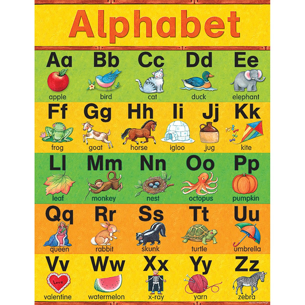TCR7635 - Susan Winget Alphabet Early Learning Chart in Language Arts